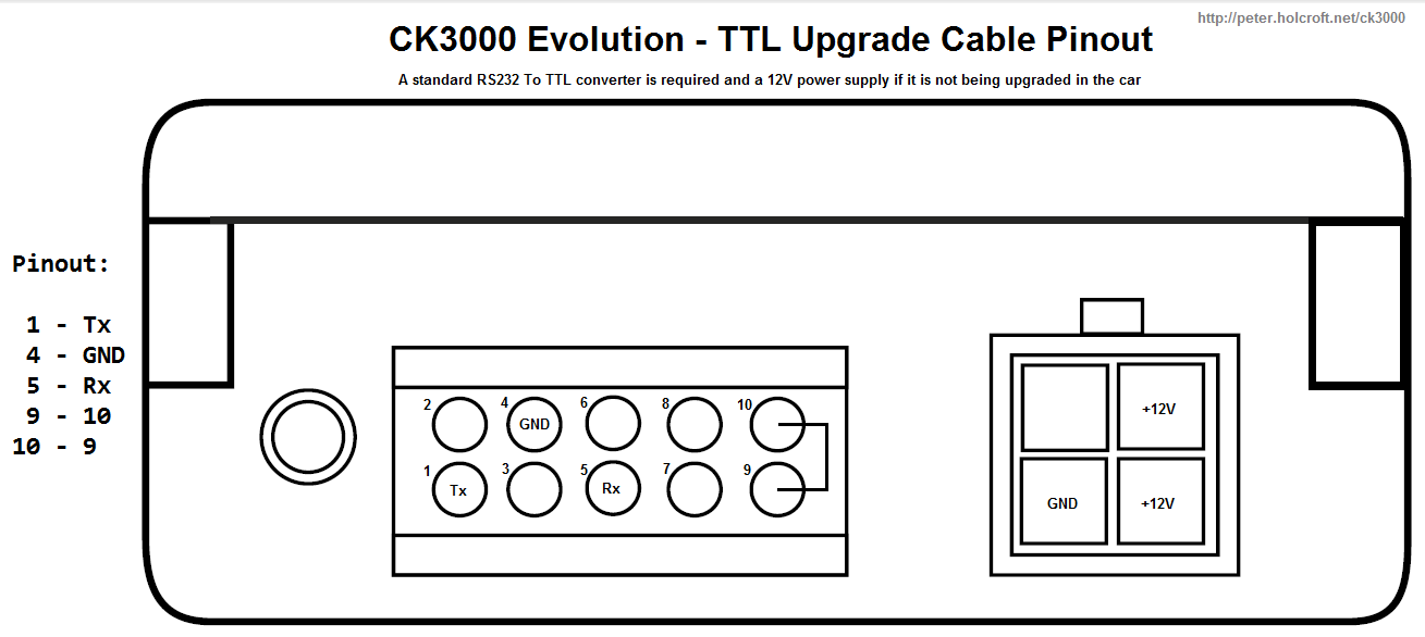 CK3000_Evolution_Pinout1 ck3000 evolution diy flash upgrade programming cable ttl pinout parrot ck3100 wiring diagram at virtualis.co